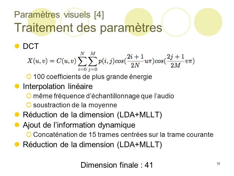 Paramètres visuels [4] Traitement des paramètres